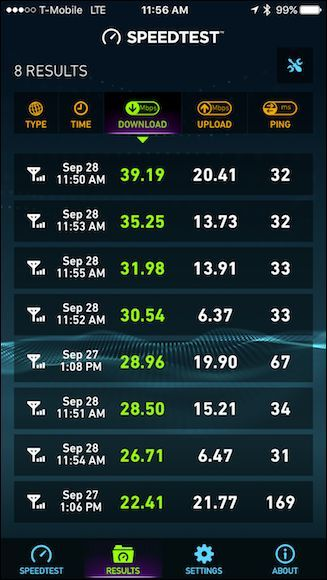 Speedtest LTE