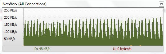 Stabilitas Koneksi IM3 Oredoo saat Downloading