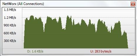 Kestabilan Koneksi Smartfren 4G LTE saat Downloading
