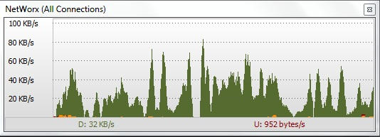 Kestabilan Koneksi Smartfren 4G LTE saat Streaming