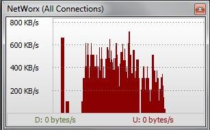 Kestabilan Koneksi Smartfren 4G LTE saat Uploading
