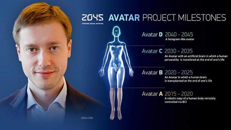 Miliarder Rusia Dirikan Perusahaan untuk Mentransfer Pikiran Manusia ke Robot 2