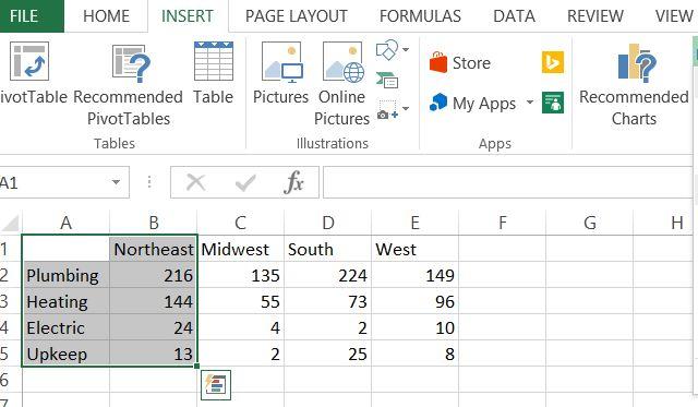 8 Tipe Charts Di Excel Dan Kapan Harus Menggunakannya 3