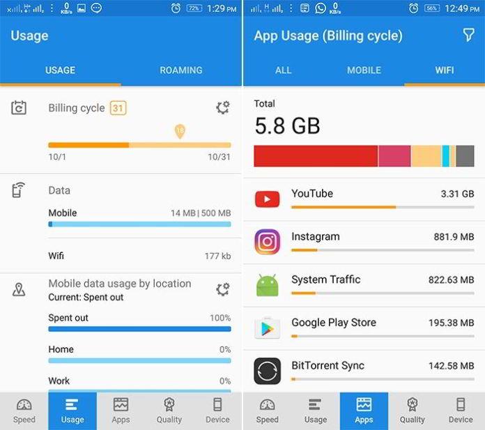 5 Aplikasi Terbaik Untuk Memantau Penggunaan Data Di Android 1