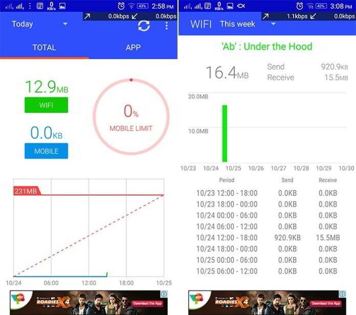 5 Aplikasi Terbaik Untuk Memantau Penggunaan Data Di Android 3