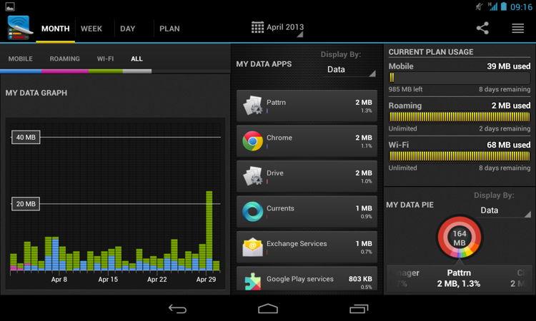 5 Aplikasi Terbaik Untuk Memantau Penggunaan Data Di Android Xa